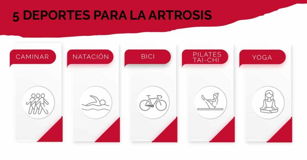 5 deportes recomendables para la artrosis